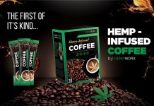 It's All about HempWorx CBD Infused Coffee!